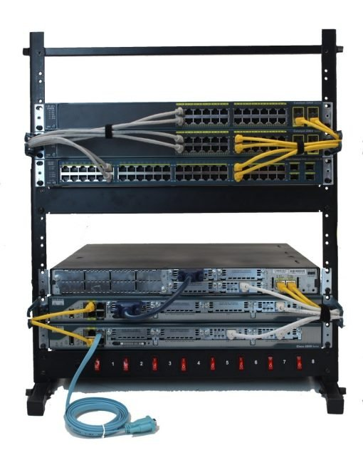 CCNA Routing & Switching Standard Lab Kit