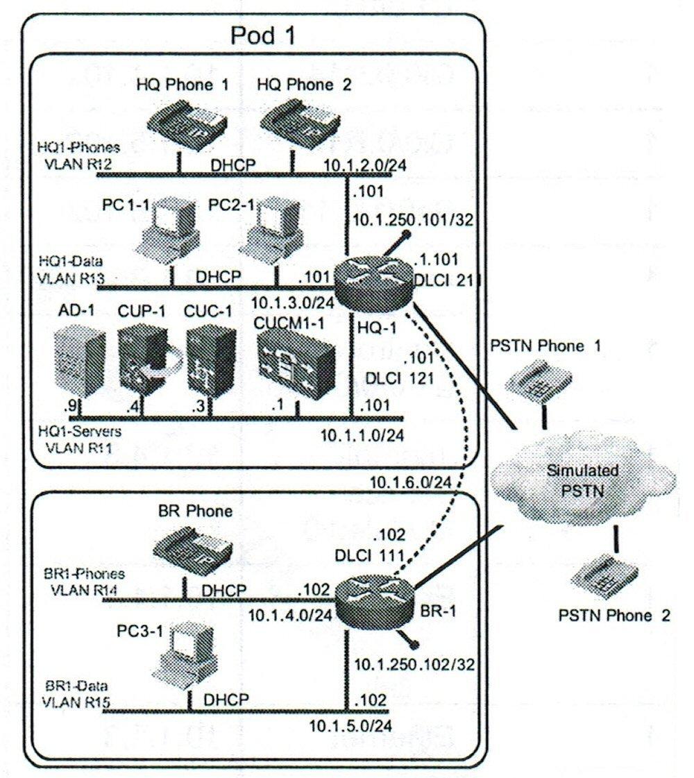 CCNP Voice valid exam torrent & CCNP Voice valid test ...