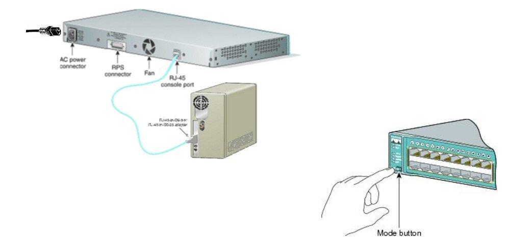 how to delete cisco switch configuration